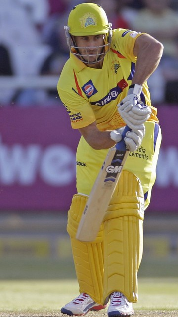 Faf du Plessis Chennai Super king's Wallpapers